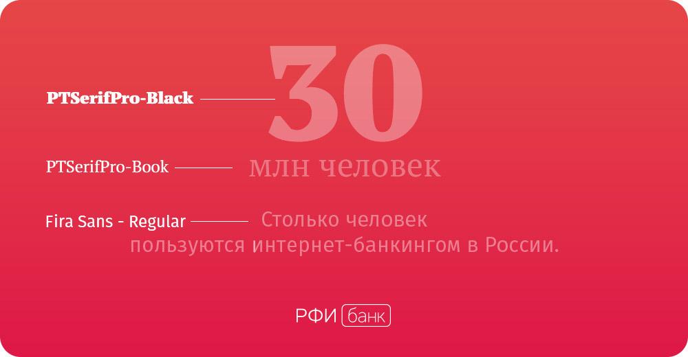 шрифты для оформления постов РФИ банка